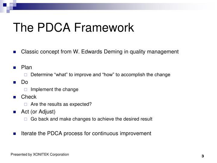 The PDCA Framework