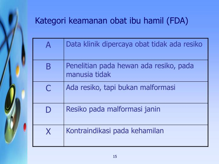 Kategori keamanan obat ibu hamil (FDA)