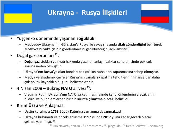 Ukrayna -  Rusya
