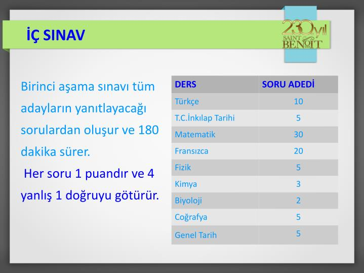 İÇ SINAV