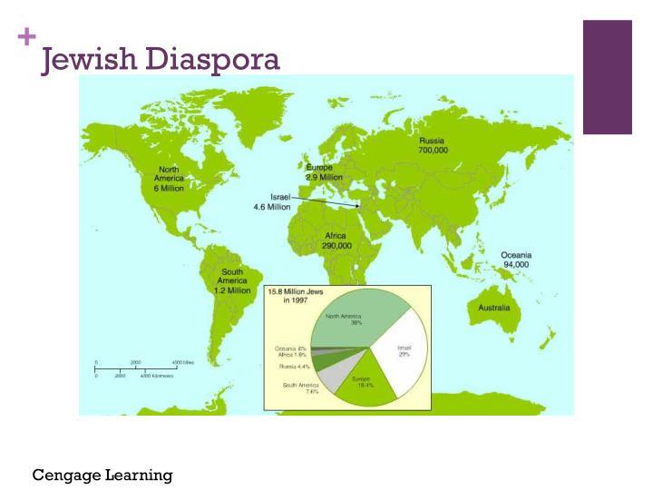 Jewish Diaspora