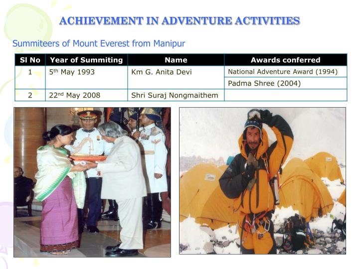 ACHIEVEMENT IN ADVENTURE ACTIVITIES