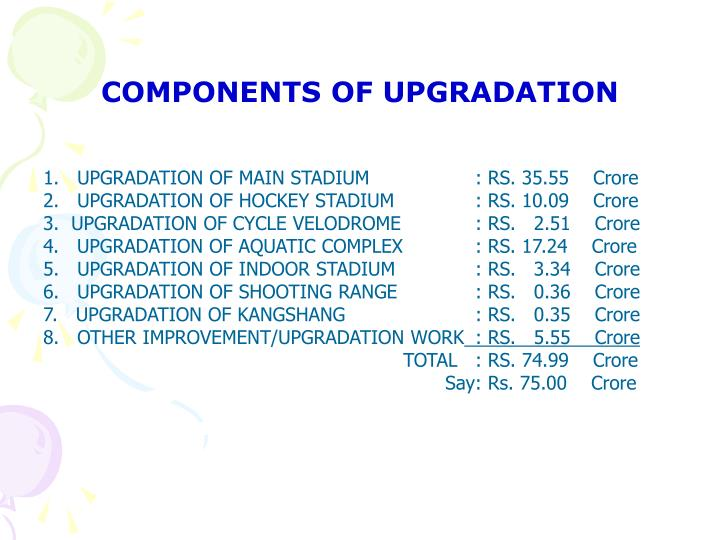 COMPONENTS OF UPGRADATION