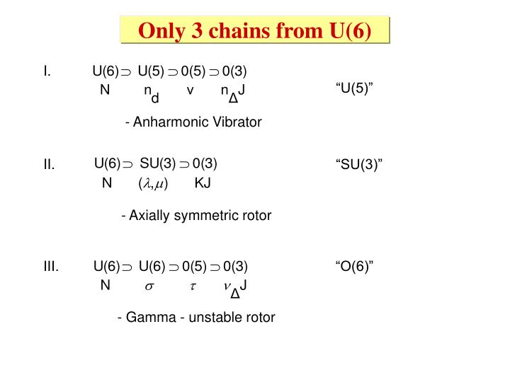 Only 3 chains from U(6)