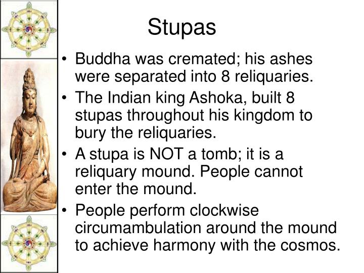 Buddha was cremated; his ashes were separated into 8 reliquaries.