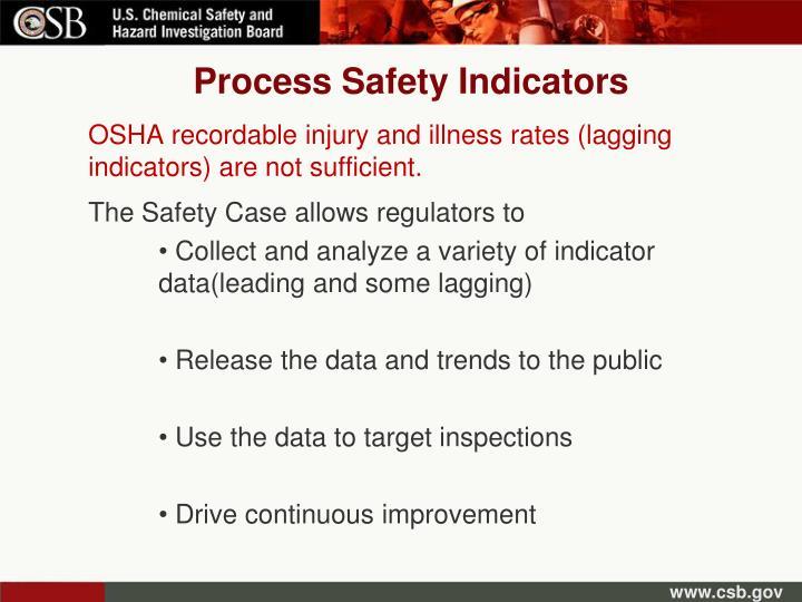 Process Safety Indicators
