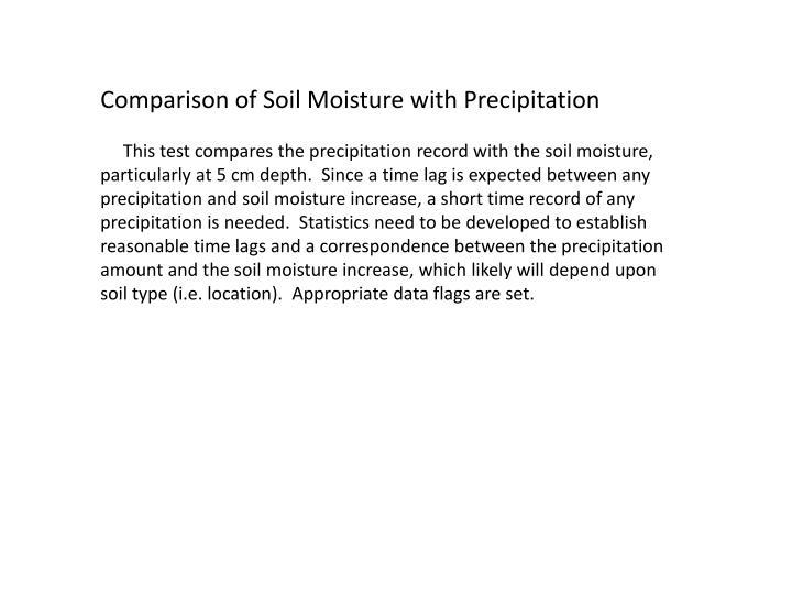 Comparison of Soil Moisture with Precipitation