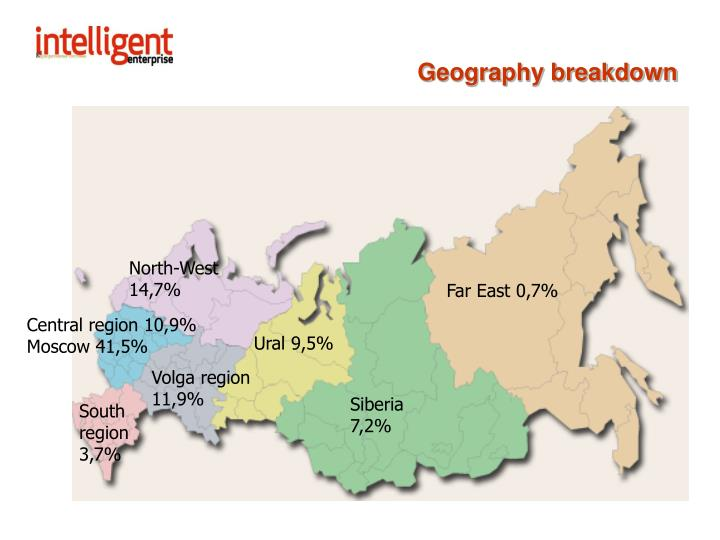 Geography breakdown