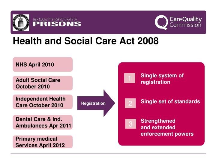 Health and Social Care Act 2008