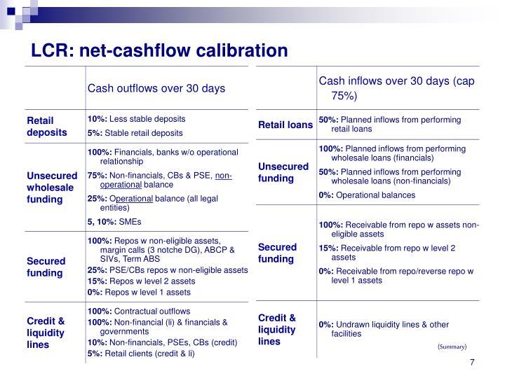 LCR: net-cashflow calibration