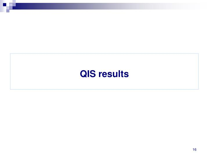 QIS results