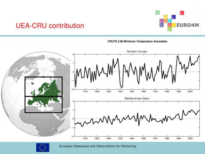 UEA-CRU contribution