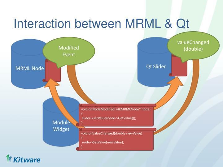Interaction between MRML & Qt