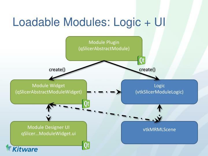 Loadable Modules: Logic + UI