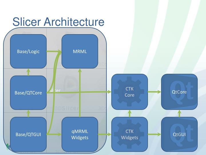 Slicer Architecture
