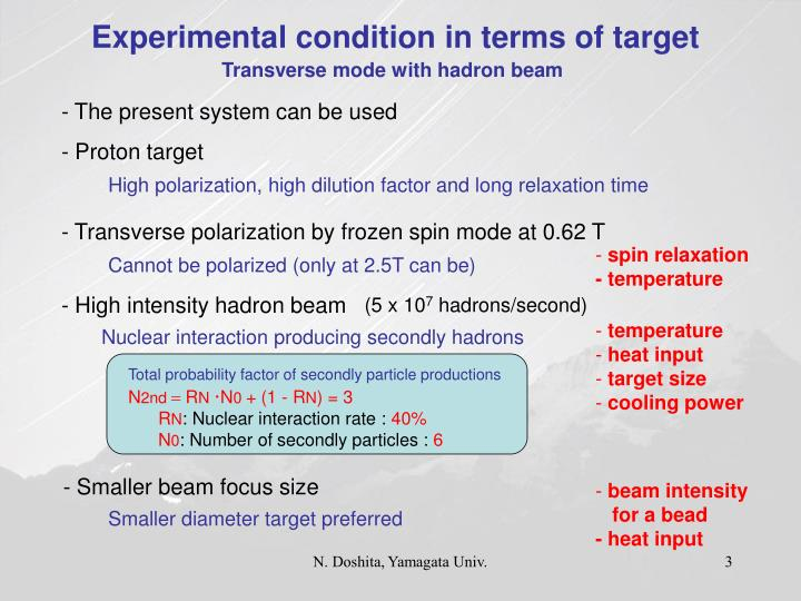Total probability factor of secondly particle productions