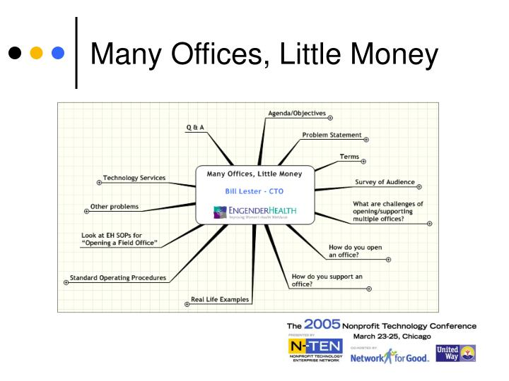 Many Offices, Little Money