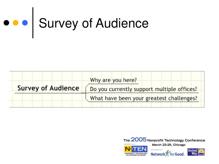 Survey of Audience