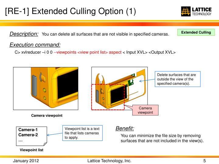 [RE-1] Extended Culling Option (1)