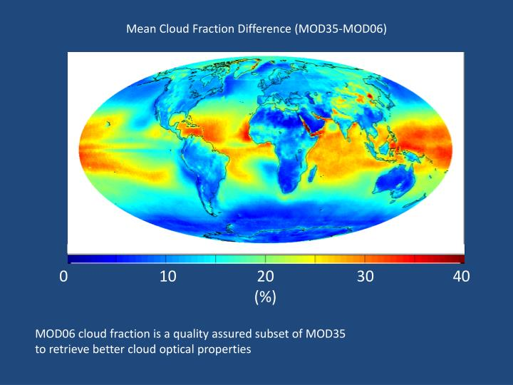 Mean Cloud Fraction Difference (MOD35-MOD06)