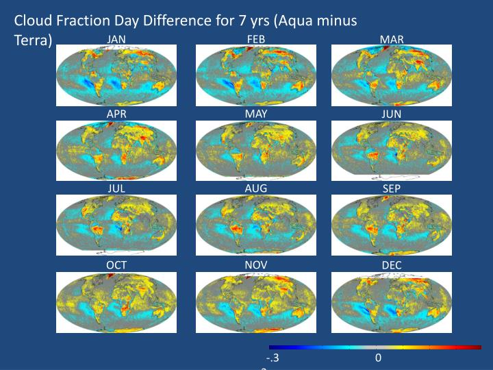 Cloud Fraction Day Difference for 7 yrs (Aqua minus Terra)