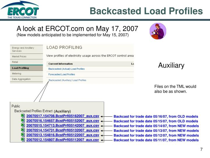 Backcasted (Auxiliary) Load Profiles
