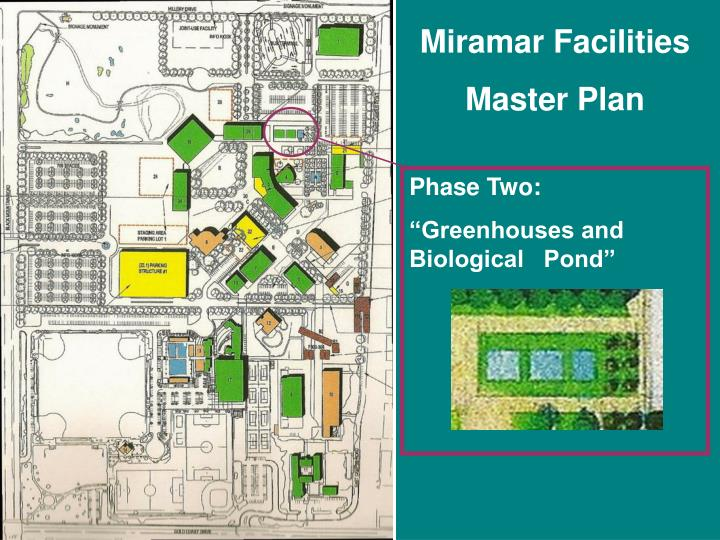 Miramar Facilities