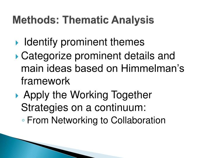 Methods: Thematic Analysis