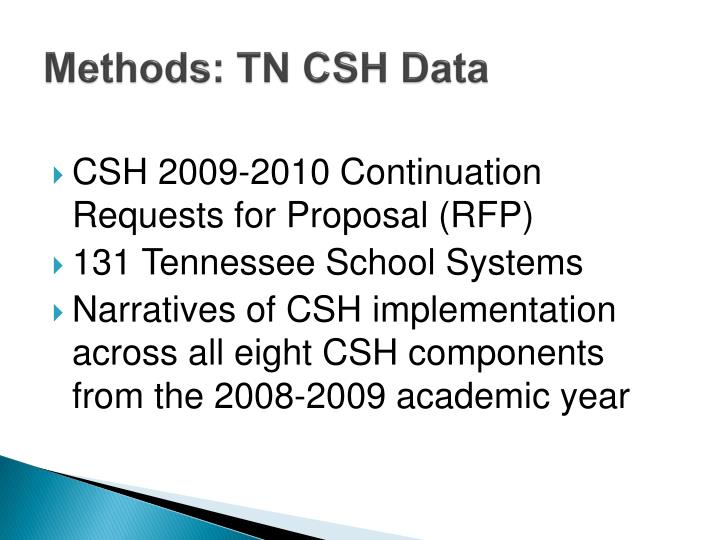 Methods: TN CSH Data
