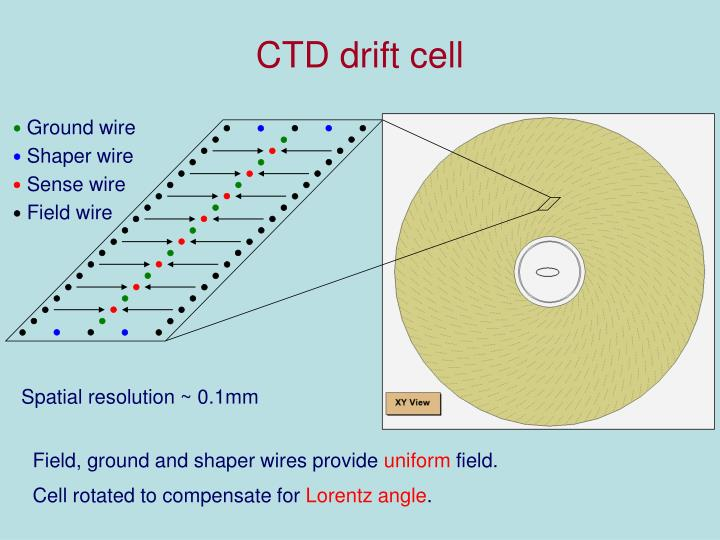 CTD drift cell