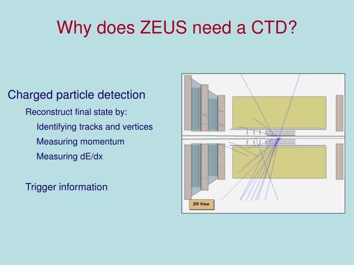 Why does ZEUS need a CTD?