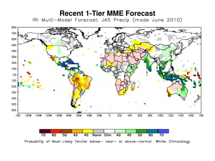 Recent 1-Tier MME Forecast
