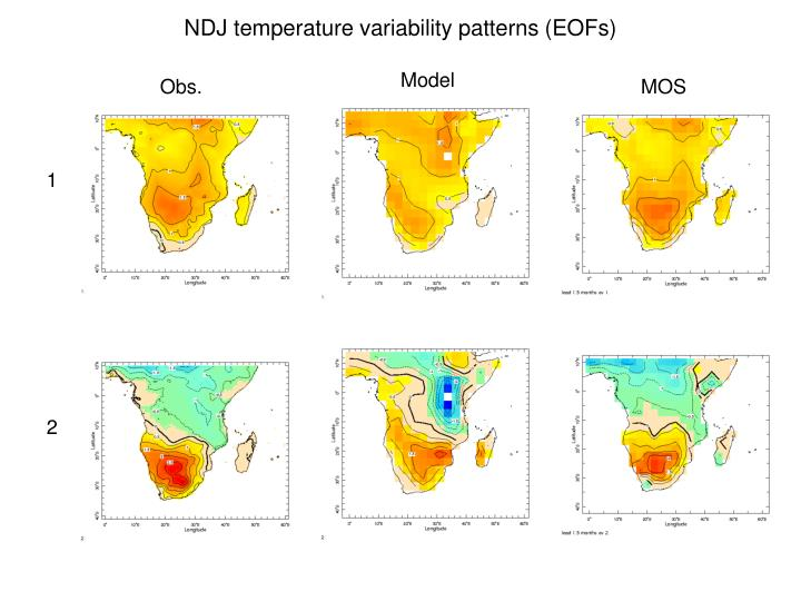 NDJ temperature variability patterns (EOFs)