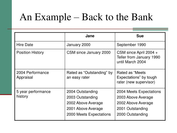 An Example – Back to the Bank
