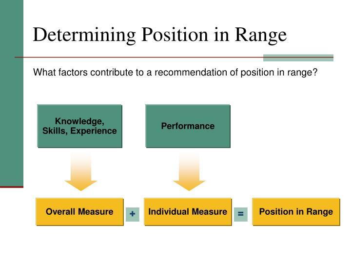 Determining Position in Range