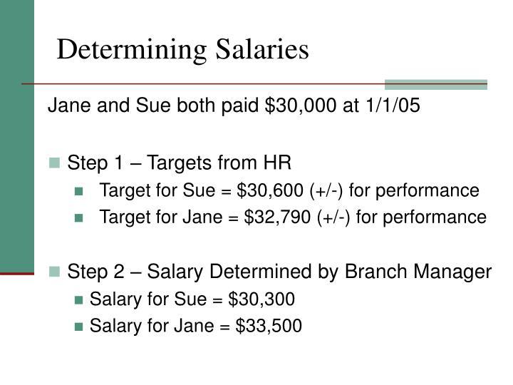 Determining Salaries