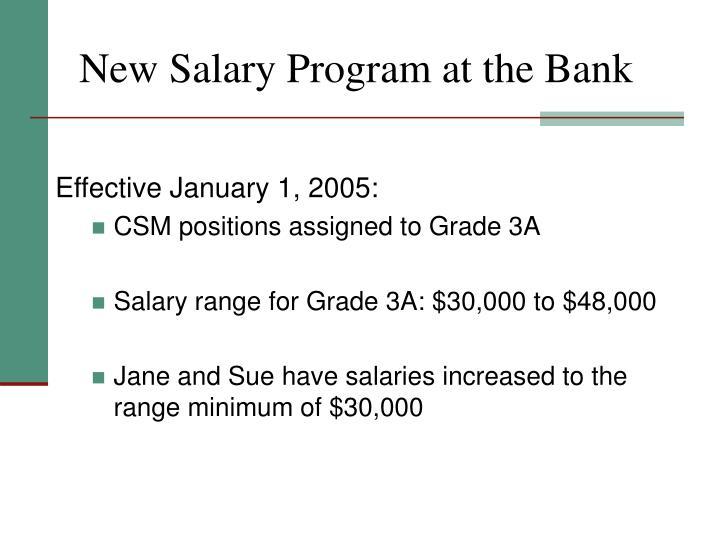New Salary Program at the Bank