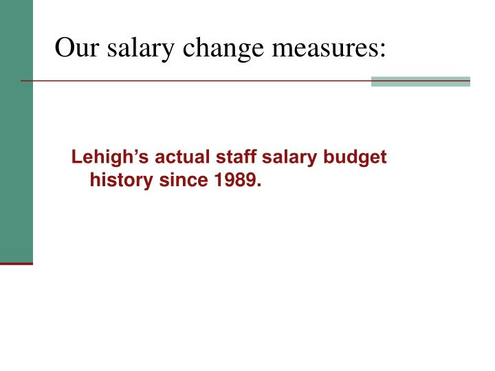 Our salary change measures: