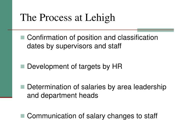 The Process at Lehigh