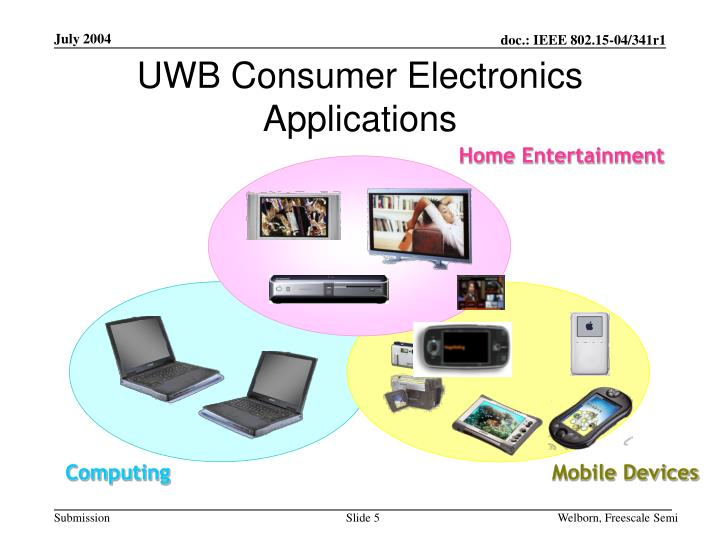 UWB Consumer Electronics Applications