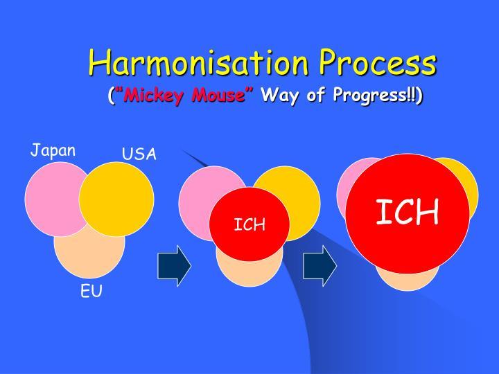 Harmonisation Process