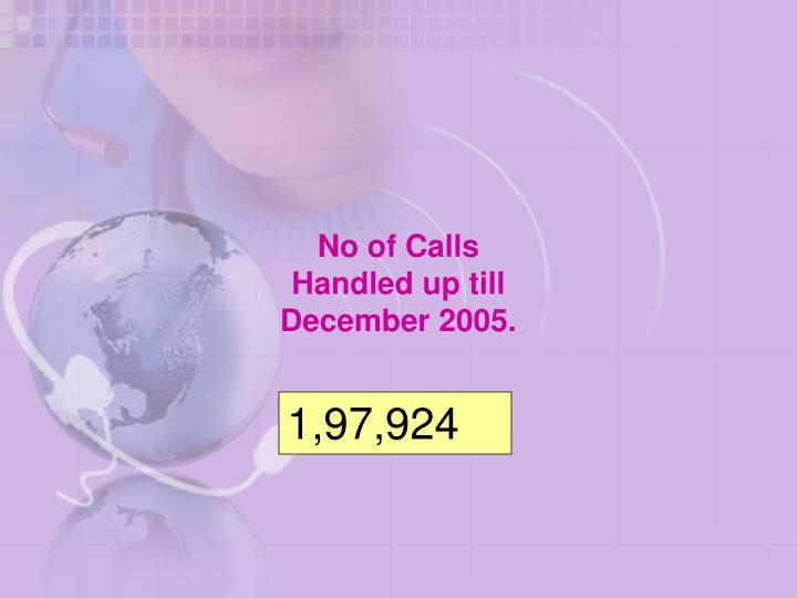 No of Calls Handled up till