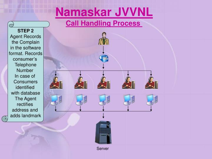 Namaskar JVVNL