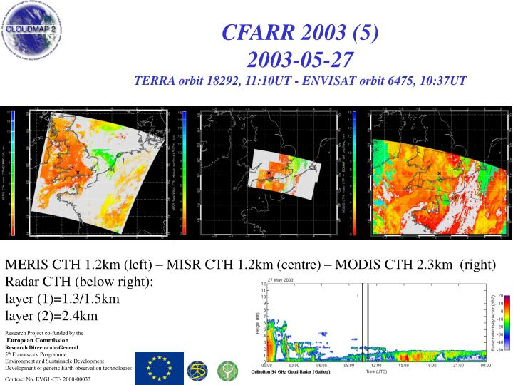 CFARR 2003 (5)