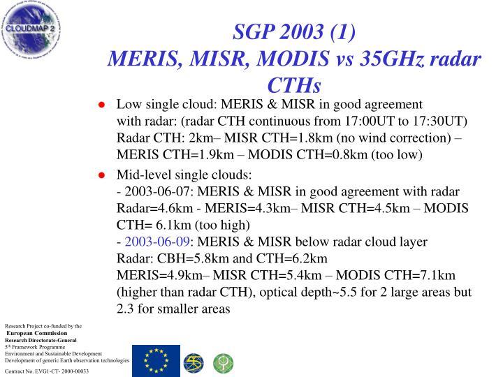 SGP 2003 (1)