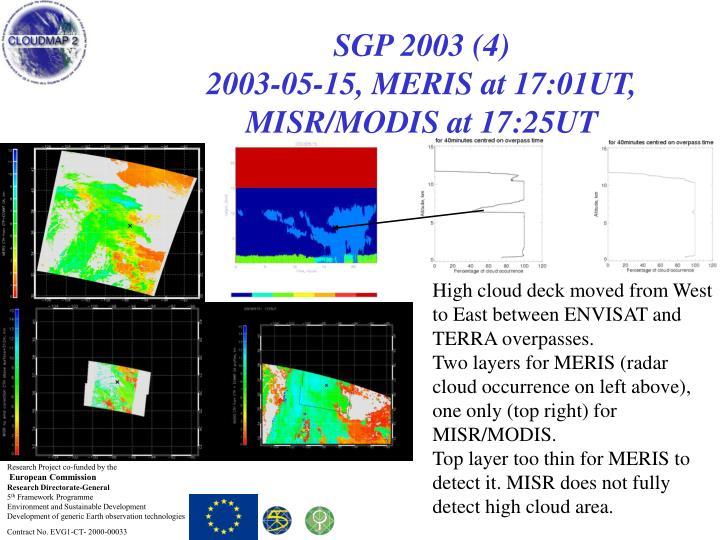 SGP 2003 (4)