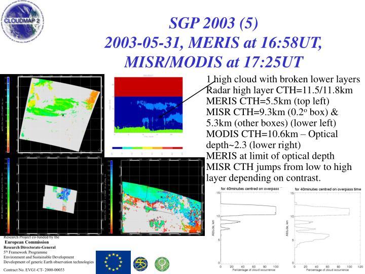 SGP 2003 (5)