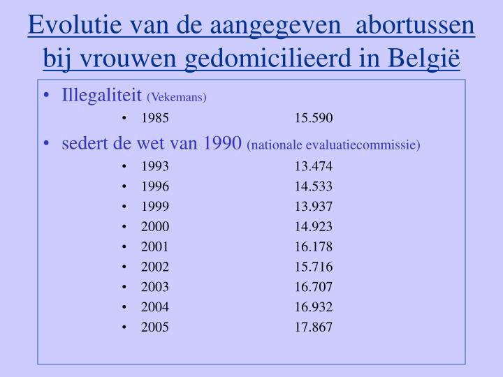 Evolutie van de aangegeven  abortussen bij vrouwen gedomicilieerd in België
