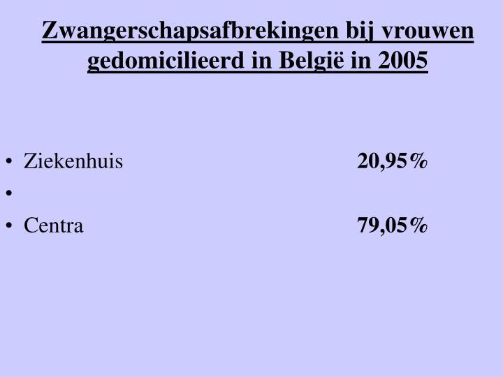 Zwangerschapsafbrekingen bij vrouwen gedomicilieerd in België in 2005