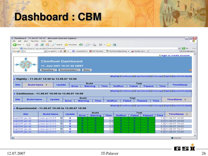 Dashboard : CBM